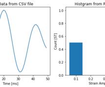 レインフロー解析ツールを開発します !!解析処理の自動化も可能です!!