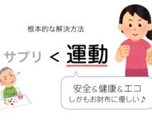 尿もれ防止☆尿もれしない体をつくる体操法を教えます <応用編>プロトレーナーによる年齢を問わず、効果のある方法♪