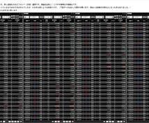 FXオリジナルトレード手法お教えします MTR分析_part.3_パラメータ編