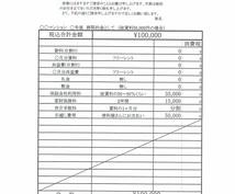 10万円でお引越し出来るようにサポート致します 極限までお引越しに掛かる費用を抑えたい方向け!