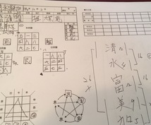 九星気学、数命学で運命鑑定致します。