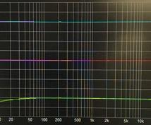 DIYされている方、電子回路の相談にのります オーディオ、回路、音について。