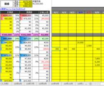 """3年で1千万円を貯めた『家計簿』をお渡しします 大人気""""節約・貯金ブログ""""プロデュースのエクセル家計簿!"""