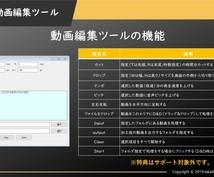 ドキドキライブの動画一括保存ツールを開発します ライブ動画配信サイトの動画収集を効率的にしたい方にオススメ!