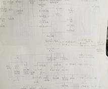 関連図作成します 看護学生向け!関連図が苦手な方、実習で時間がない方は是非!