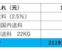 信用できる中国輸入代行業者紹介します 手数料仕入れ価格の2.5% 日本語でオーダーできます!