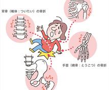 骨粗鬆症の治療薬について教えます 骨粗鬆症を多く扱う病院の薬剤師です。