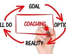 あなたの人生の目標・目的を明確にします 自分らしい人生を送りたいあなたへ!!