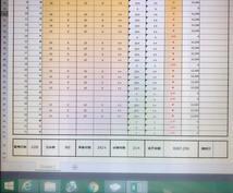シンプルな勤務表をご提案致します 勤務時間(実働)・日数・時給計算を自動化したい方へ