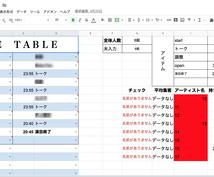 便利なスプレッドシート作ります 計算やデータ管理だけじゃ終わらせない!