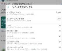 1000円でアンケート調査します 11月限定価格 ツイッターを使ったアンケート調査