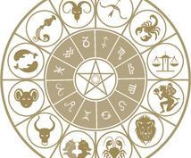◆西洋占星術◆~自分自身を知るための占い~