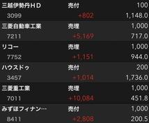 通常1時間5万円〜!株式での勝ち方教えます 株に興味がある方!稼ぎたい方!