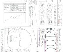 """コピーライターが""""分かる・伝わる""""ラフを描きます チラシ・DM・WEB。高精度ラフで制作の質&スピード大UP!"""
