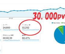 月間3万pvの教育系ブログにバナーを掲載できます ★教育系のサイトをPRしたい方にオススメ★