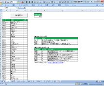 株価自動取得します(Excelマクロ)ソースも公開※オプション
