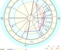 占星術による1年間の運勢鑑定いたします 誕生日〜翌年の誕生日の運勢知ってみませんか?