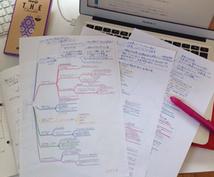 プレゼン企画書・社内資料・マニュアル制作します PowerPoint、Word、Excel等の資料作成