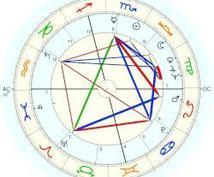 5名様まで!星々が紡ぐあなたの設計図解説します 人生の岐路で1度は見ておきたい、ネイタルチャートを解釈