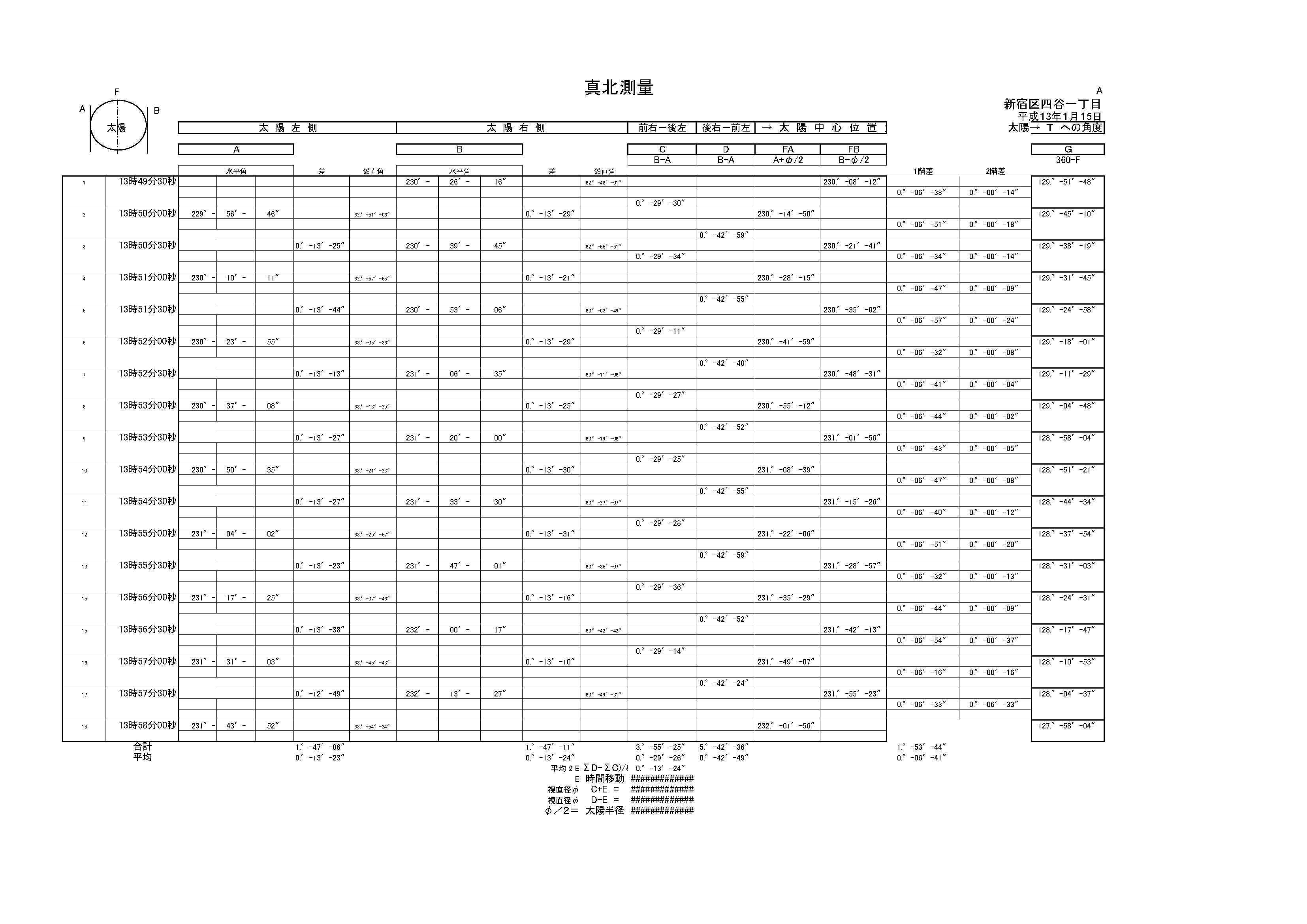 エクセルで 60進法 (真北観測簿) 角度計算表
